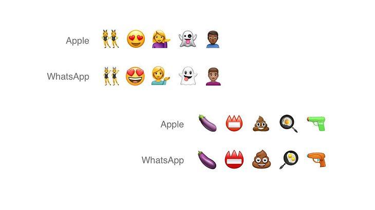Vergleich von Apple- und WhatsApp-Emojis