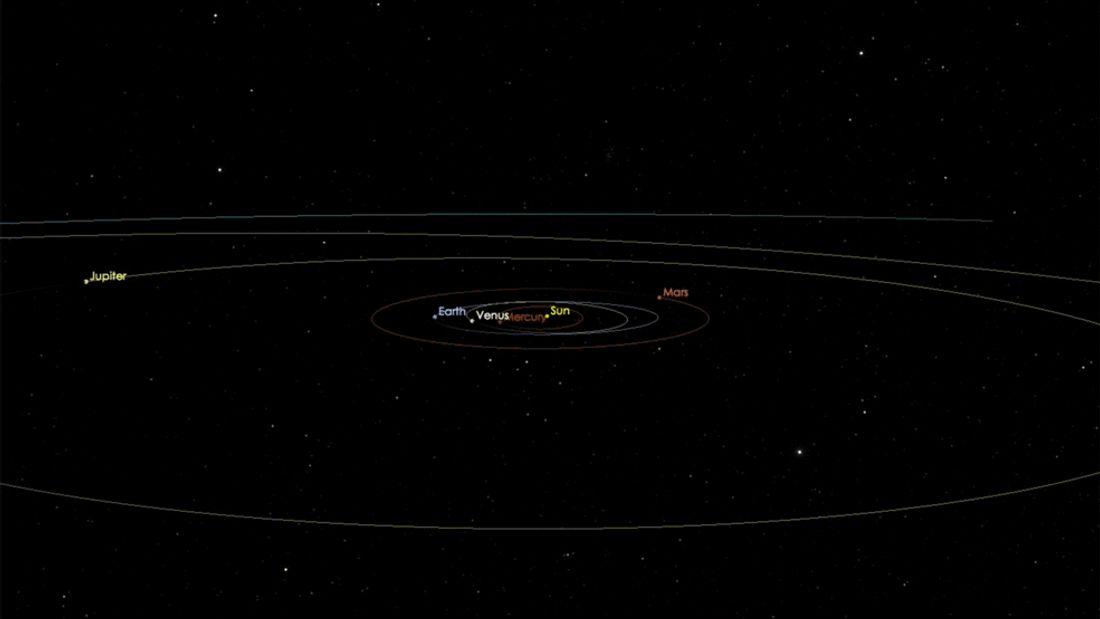 Flugbahn von Oumuamua