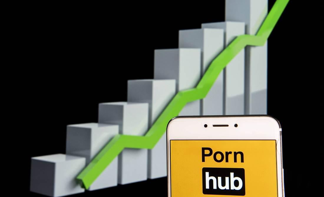 Der Jahresrückblick von Pornhub