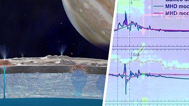 Beweise für Alien-Ozean in alten Datensätzen entdeckt