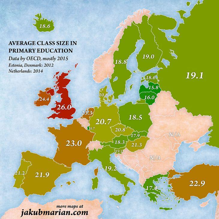 Durchschnittliche Größe einer Schulklasse