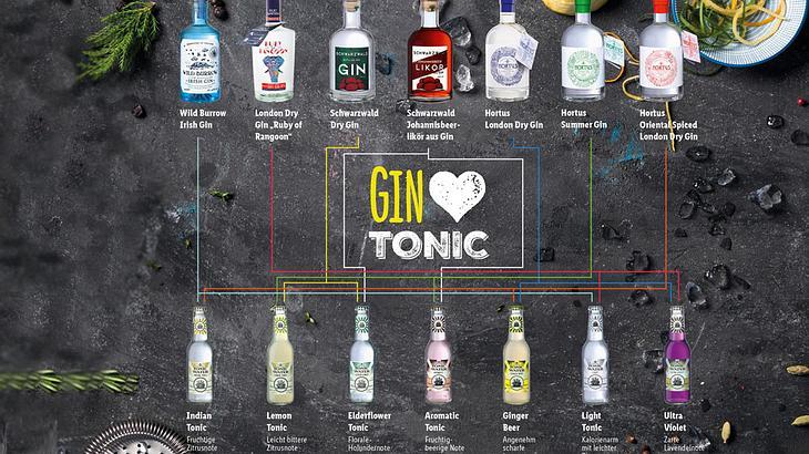 Gin-Woche