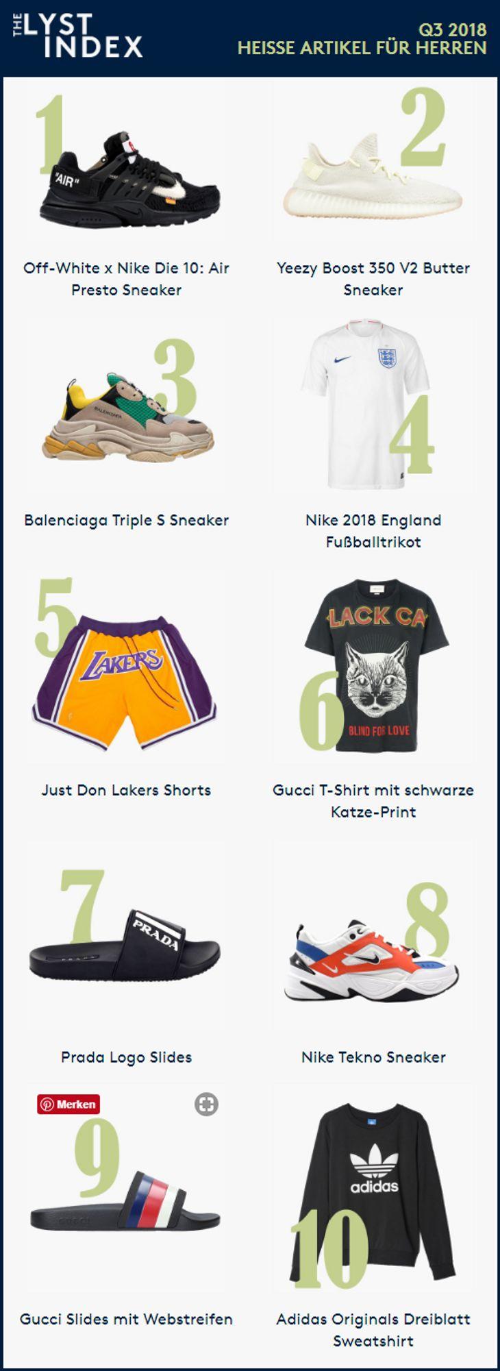 purchase cheap 38dda bac39 Ranking: Die beliebtesten Modemarken und -Produkte des Jahres