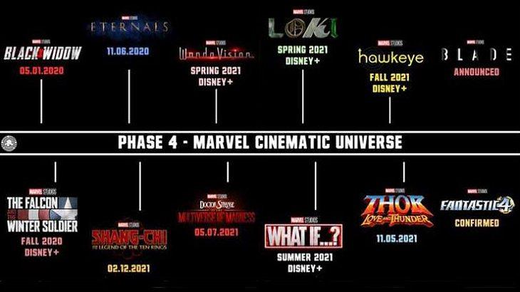 Phase 4: Alle neuen Marvel-Filme und -Serien bis 2022