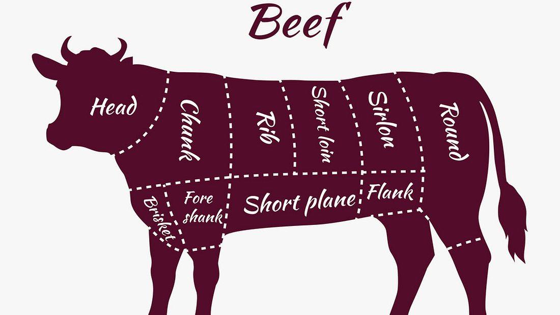 Die beliebtesten Steak-Arten und Steak-Zuschnitte