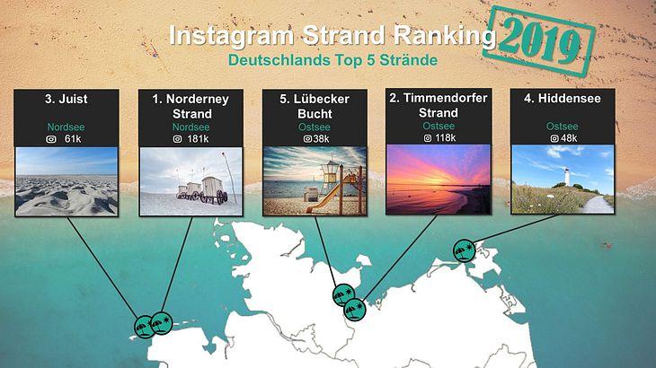 Top 5: Instagram Strände in Deutschland