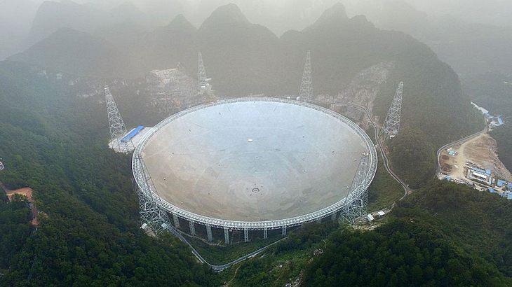 Das FAST in China